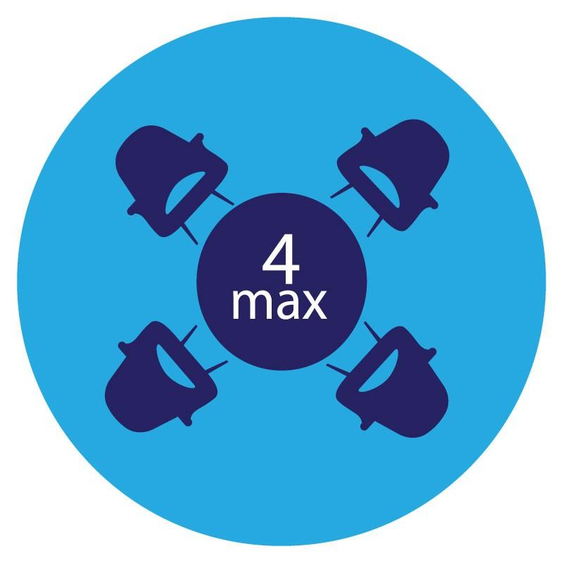 4 άτομα max